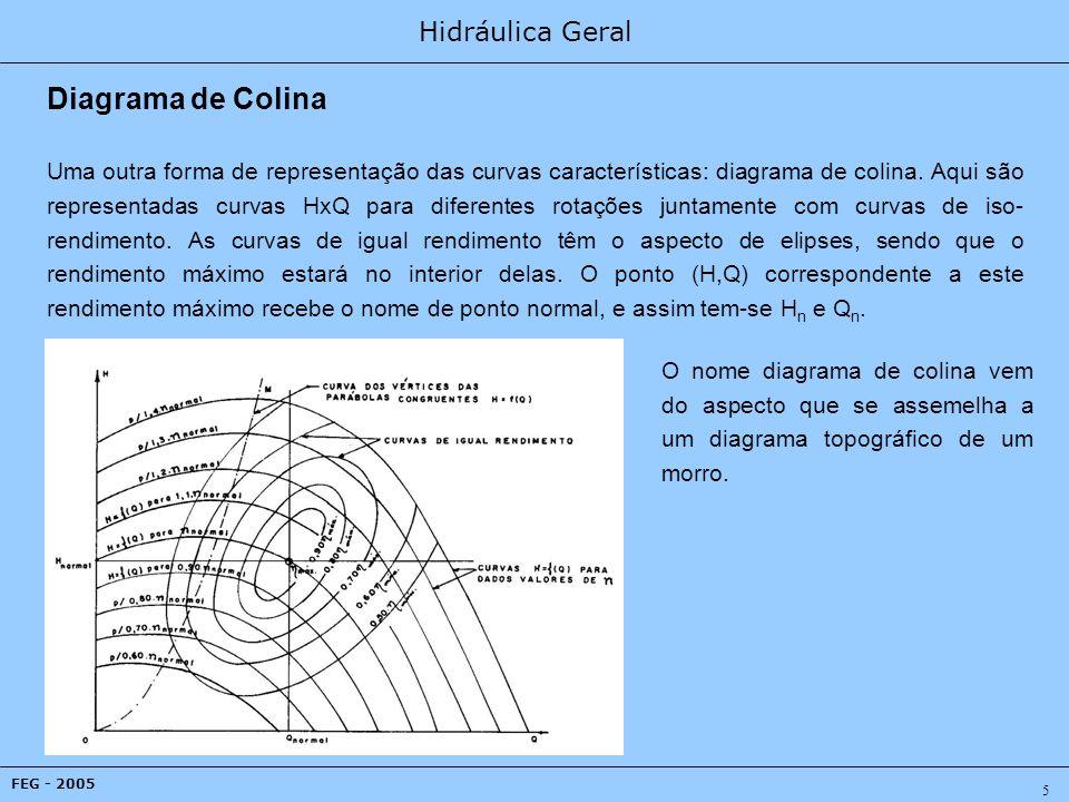 Hidráulica Geral FEG - 2005 6 Diagrama de Colina