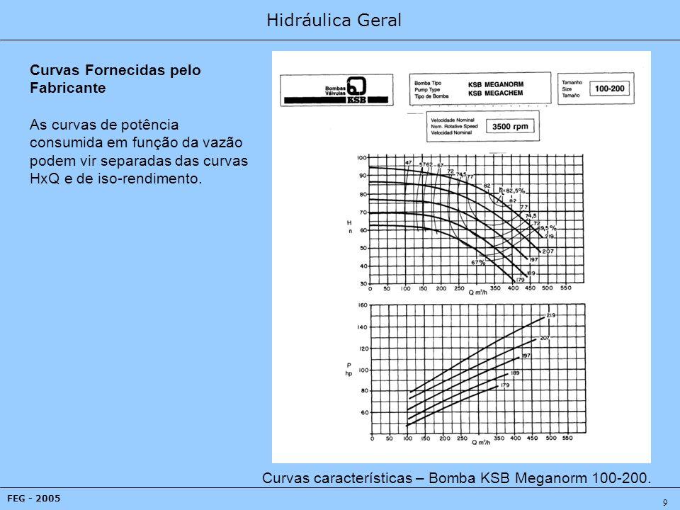 Hidráulica Geral FEG - 2005 10 Curvas Fornecidas pelo Fabricante As curvas de potência consumida em função da vazão podem vir forma de curvas de potência constante em um único diagrama.