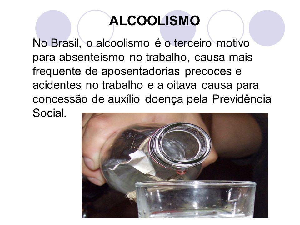 ALCOOLISMO No Brasil, o alcoolismo é o terceiro motivo para absenteísmo no trabalho, causa mais frequente de aposentadorias precoces e acidentes no trabalho e a oitava causa para concessão de auxílio doença pela Previdência Social.