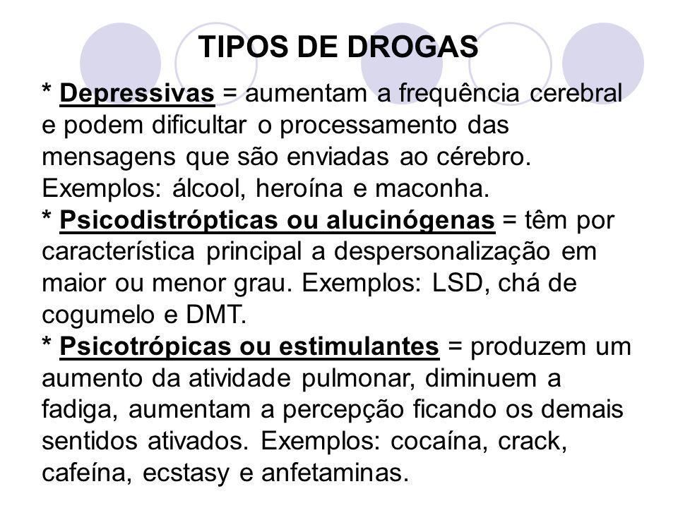 TIPOS DE DROGAS * Depressivas = aumentam a frequência cerebral e podem dificultar o processamento das mensagens que são enviadas ao cérebro.