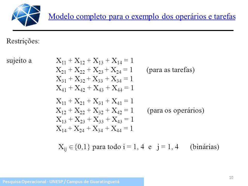 Pesquisa Operacional - UNESP / Campus de Guaratinguetá Modelo completo para o exemplo dos operários e tarefas Restrições: 10 X ij {0,1} para todo i =