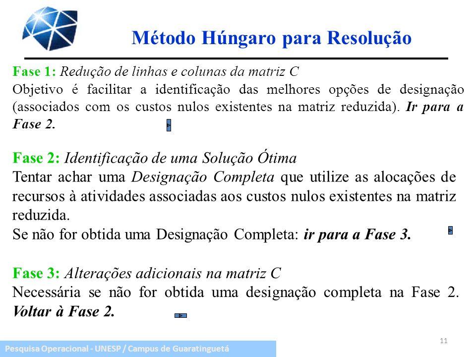 Pesquisa Operacional - UNESP / Campus de Guaratinguetá Método Húngaro para Resolução Fase 1: Redução de linhas e colunas da matriz C Objetivo é facili