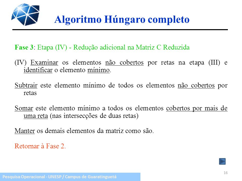 Pesquisa Operacional - UNESP / Campus de Guaratinguetá Algoritmo Húngaro completo Fase 3: Etapa (IV) - Redução adicional na Matriz C Reduzida (IV) Exa