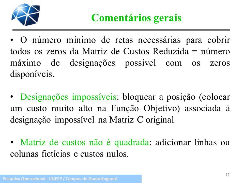 Pesquisa Operacional - UNESP / Campus de Guaratinguetá Comentários gerais O número mínimo de retas necessárias para cobrir todos os zeros da Matriz de