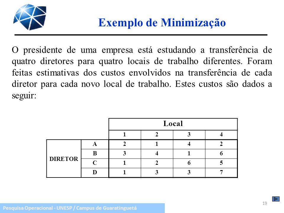Pesquisa Operacional - UNESP / Campus de Guaratinguetá Exemplo de Minimização O presidente de uma empresa está estudando a transferência de quatro dir