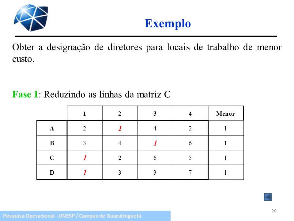 Pesquisa Operacional - UNESP / Campus de Guaratinguetá Exemplo Obter a designação de diretores para locais de trabalho de menor custo. Fase 1: Reduzin