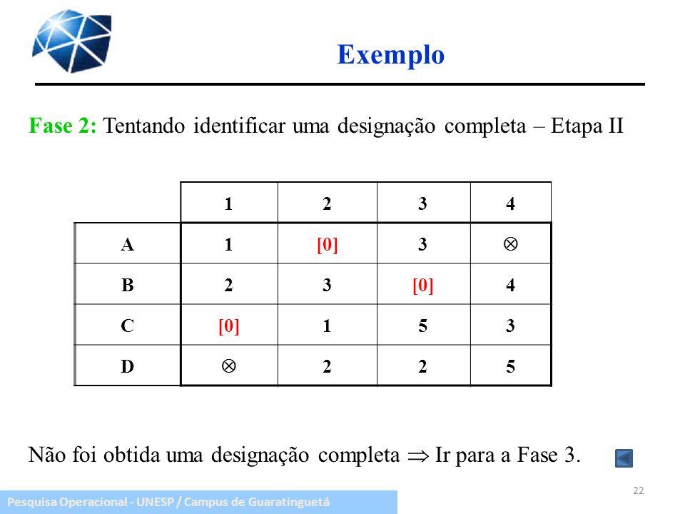 Pesquisa Operacional - UNESP / Campus de Guaratinguetá Exemplo Fase 2: Tentando identificar uma designação completa – Etapa II Não foi obtida uma desi