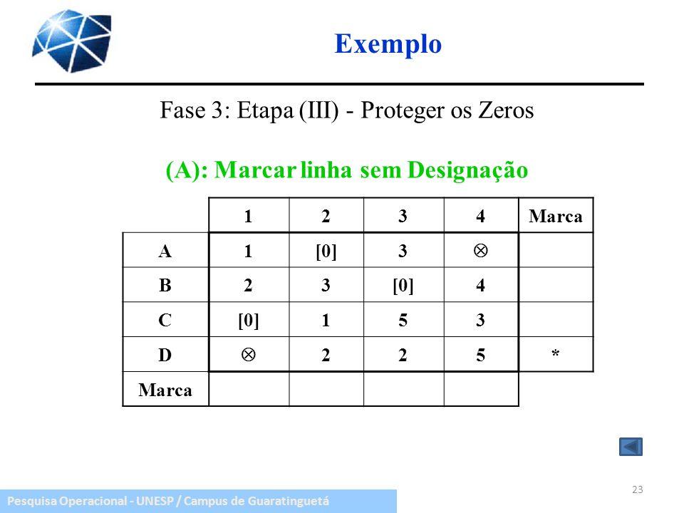 Pesquisa Operacional - UNESP / Campus de Guaratinguetá Exemplo Fase 3: Etapa (III) - Proteger os Zeros (A): Marcar linha sem Designação 1234Marca A1[0