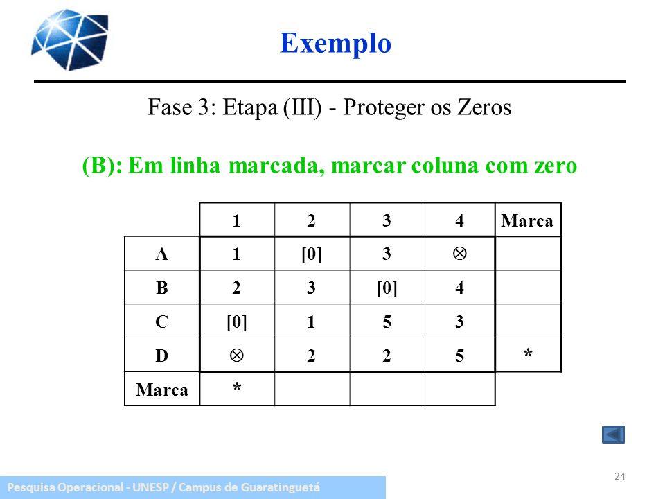 Pesquisa Operacional - UNESP / Campus de Guaratinguetá Exemplo 1234Marca A1[0]3 B23[0]4 C 153 D 225 * Marca * 24 Fase 3: Etapa (III) - Proteger os Zer