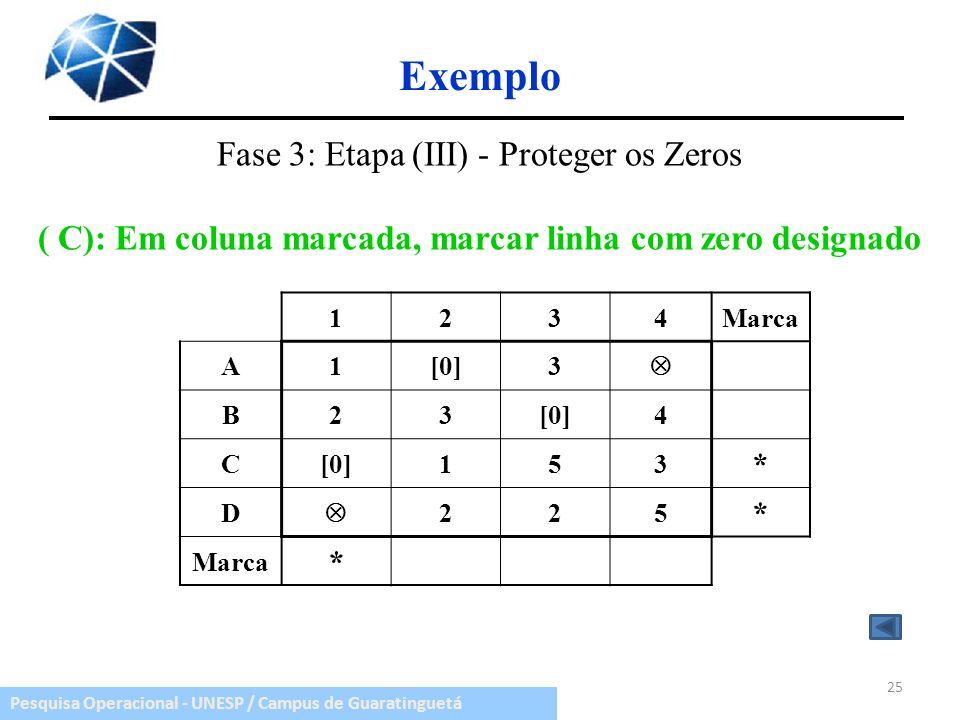 Pesquisa Operacional - UNESP / Campus de Guaratinguetá Exemplo 1234Marca A1[0]3 B23[0]4 C 153 * D 225 * Marca * 25 Fase 3: Etapa (III) - Proteger os Z
