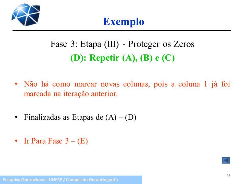 Pesquisa Operacional - UNESP / Campus de Guaratinguetá Exemplo Fase 3: Etapa (III) - Proteger os Zeros (D): Repetir (A), (B) e (C) Não há como marcar