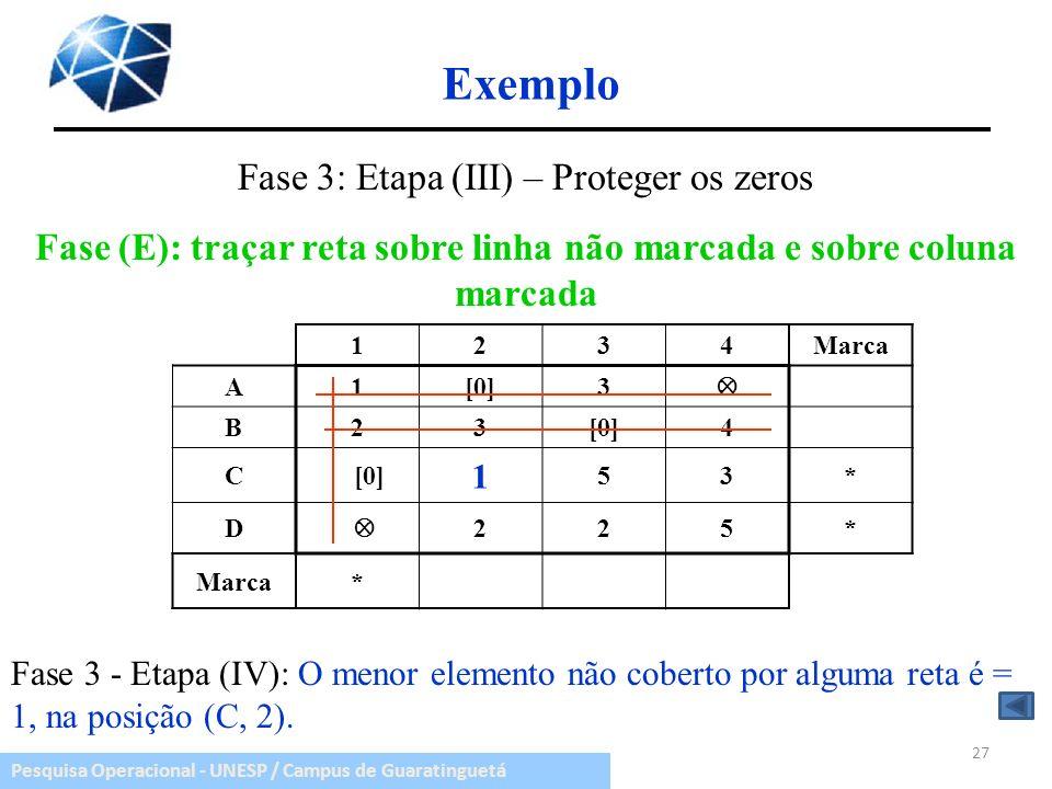 Pesquisa Operacional - UNESP / Campus de Guaratinguetá Exemplo 27 Fase 3: Etapa (III) – Proteger os zeros Fase (E): traçar reta sobre linha não marcad