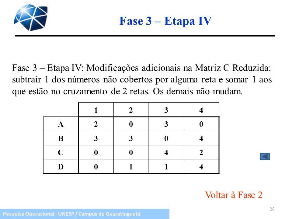 Pesquisa Operacional - UNESP / Campus de Guaratinguetá Fase 3 – Etapa IV Fase 3 – Etapa IV: Modificações adicionais na Matriz C Reduzida: subtrair 1 d