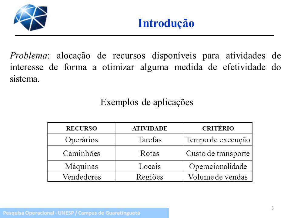 Pesquisa Operacional - UNESP / Campus de Guaratinguetá Introdução Problema: alocação de recursos disponíveis para atividades de interesse de forma a o