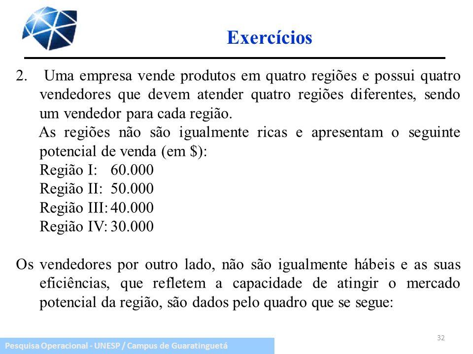 Pesquisa Operacional - UNESP / Campus de Guaratinguetá 32 Exercícios 2. Uma empresa vende produtos em quatro regiões e possui quatro vendedores que de