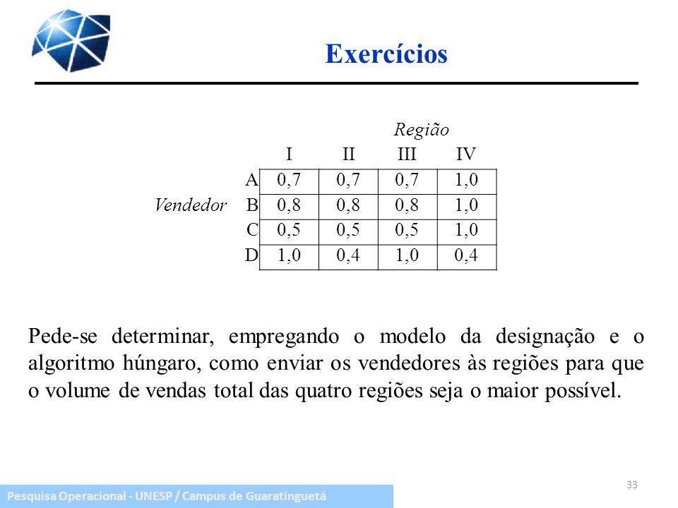 Pesquisa Operacional - UNESP / Campus de Guaratinguetá 33 Exercícios Região IIIIIIIV A0,7 1,0 VendedorB0,8 1,0 C0,5 1,0 D 0,41,00,4 Pede-se determinar