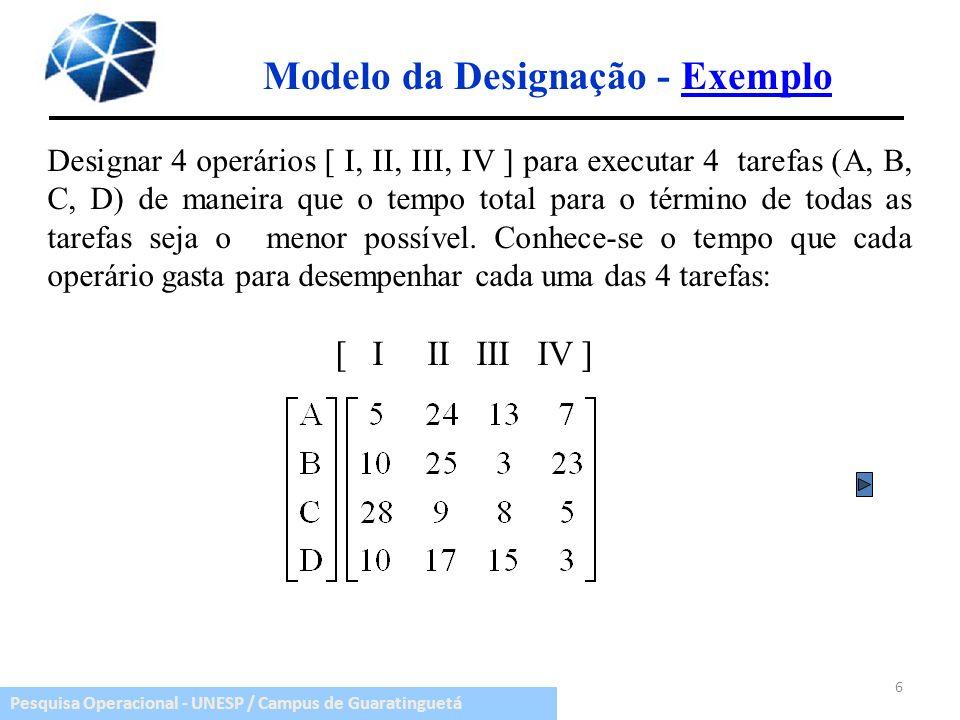 Pesquisa Operacional - UNESP / Campus de Guaratinguetá Modelo da Designação - ExemploExemplo Designar 4 operários [ I, II, III, IV ] para executar 4 t