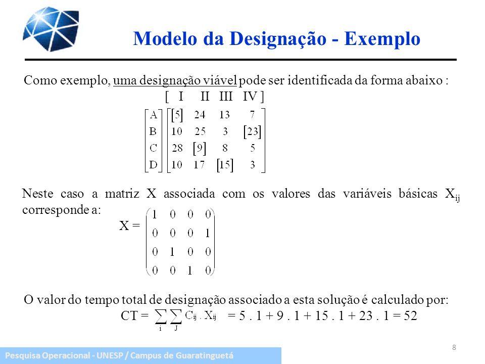 Pesquisa Operacional - UNESP / Campus de Guaratinguetá Modelo da Designação - Exemplo Como exemplo, uma designação viável pode ser identificada da for