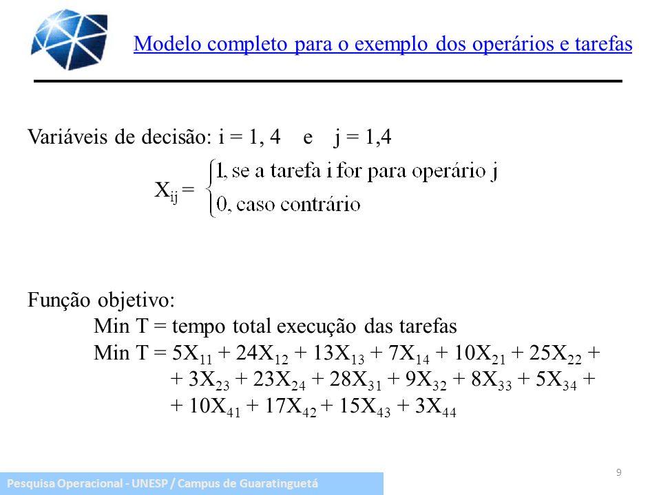 Pesquisa Operacional - UNESP / Campus de Guaratinguetá Modelo completo para o exemplo dos operários e tarefas Variáveis de decisão: i = 1, 4 e j = 1,4