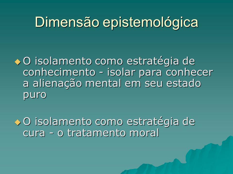Dimensão epistemológica O isolamento como estratégia de conhecimento - isolar para conhecer a alienação mental em seu estado puro O isolamento como es