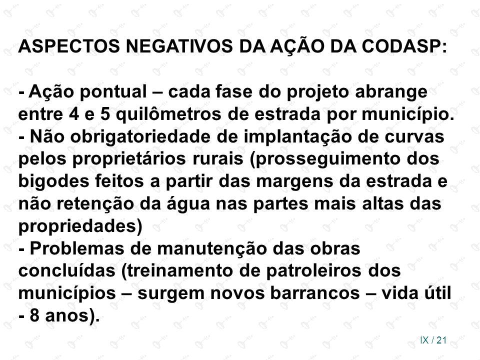 IX / 21 ASPECTOS NEGATIVOS DA AÇÃO DA CODASP: - Ação pontual – cada fase do projeto abrange entre 4 e 5 quilômetros de estrada por município. - Não ob