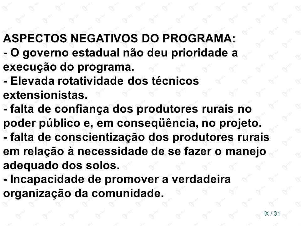 IX / 31 ASPECTOS NEGATIVOS DO PROGRAMA: - O governo estadual não deu prioridade a execução do programa. - Elevada rotatividade dos técnicos extensioni