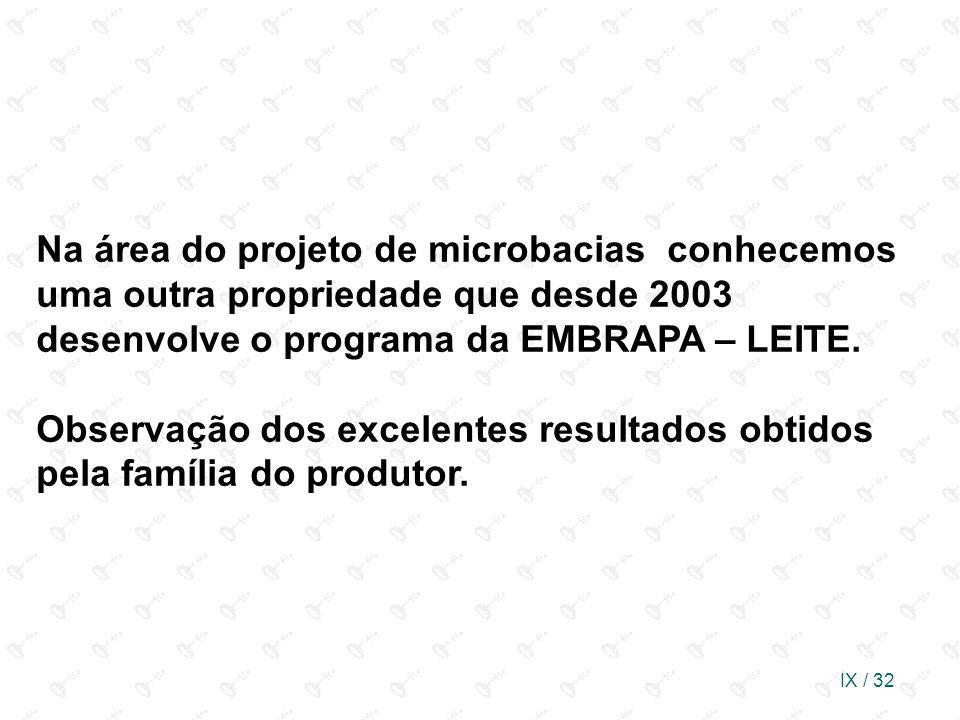 IX / 32 Na área do projeto de microbacias conhecemos uma outra propriedade que desde 2003 desenvolve o programa da EMBRAPA – LEITE. Observação dos exc
