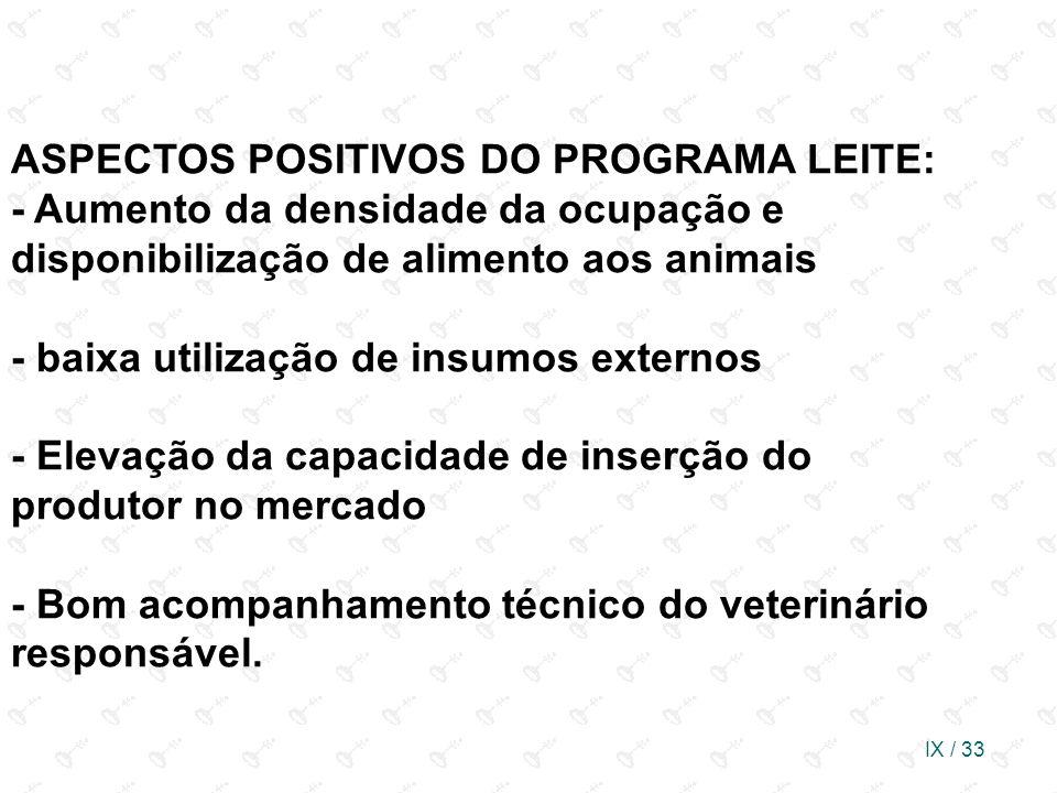 IX / 33 ASPECTOS POSITIVOS DO PROGRAMA LEITE: - Aumento da densidade da ocupação e disponibilização de alimento aos animais - baixa utilização de insu