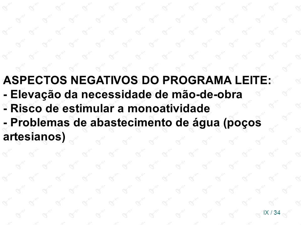 IX / 34 ASPECTOS NEGATIVOS DO PROGRAMA LEITE: - Elevação da necessidade de mão-de-obra - Risco de estimular a monoatividade - Problemas de abastecimen