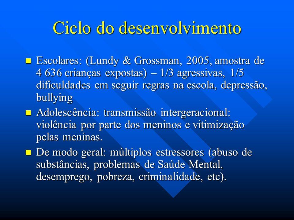 Ciclo do desenvolvimento Escolares: (Lundy & Grossman, 2005, amostra de 4 636 crianças expostas) – 1/3 agressivas, 1/5 dificuldades em seguir regras n