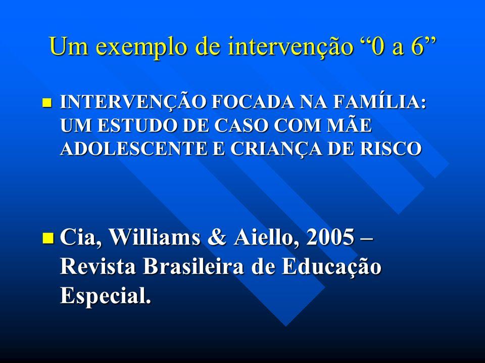 Um exemplo de intervenção 0 a 6 INTERVENÇÃO FOCADA NA FAMÍLIA: UM ESTUDO DE CASO COM MÃE ADOLESCENTE E CRIANÇA DE RISCO INTERVENÇÃO FOCADA NA FAMÍLIA: UM ESTUDO DE CASO COM MÃE ADOLESCENTE E CRIANÇA DE RISCO Cia, Williams & Aiello, 2005 – Revista Brasileira de Educação Especial.