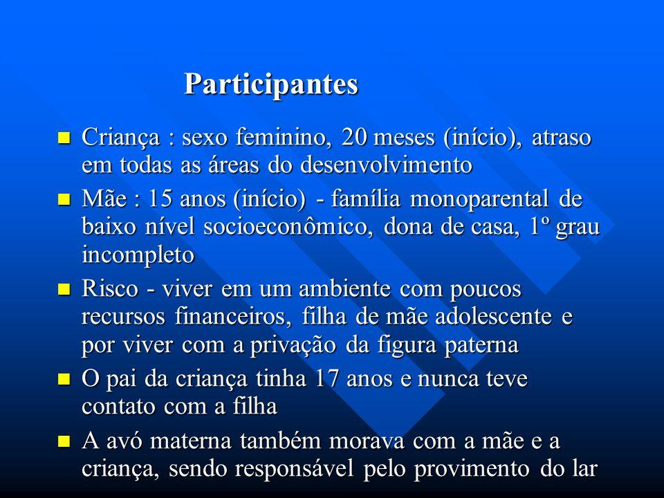 Participantes Criança : sexo feminino, 20 meses (início), atraso em todas as áreas do desenvolvimento Criança : sexo feminino, 20 meses (início), atra