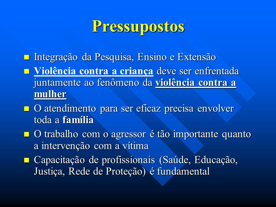 Projeto de Extensão: Capacitação Rachel Brino Dissertação de Mestrado e Doutorado Maria da Graça Padilha Doutorado