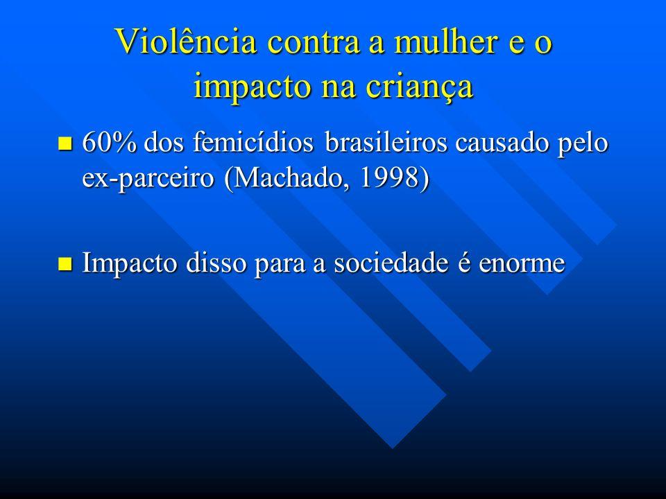Violência contra a mulher e o impacto na criança 60% dos femicídios brasileiros causado pelo ex-parceiro (Machado, 1998) 60% dos femicídios brasileiros causado pelo ex-parceiro (Machado, 1998) Impacto disso para a sociedade é enorme Impacto disso para a sociedade é enorme