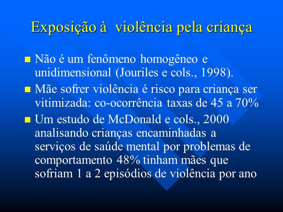 Exposição à violência pela criança Não é um fenômeno homogêneo e unidimensional (Jouriles e cols., 1998). Mãe sofrer violência é risco para criança se