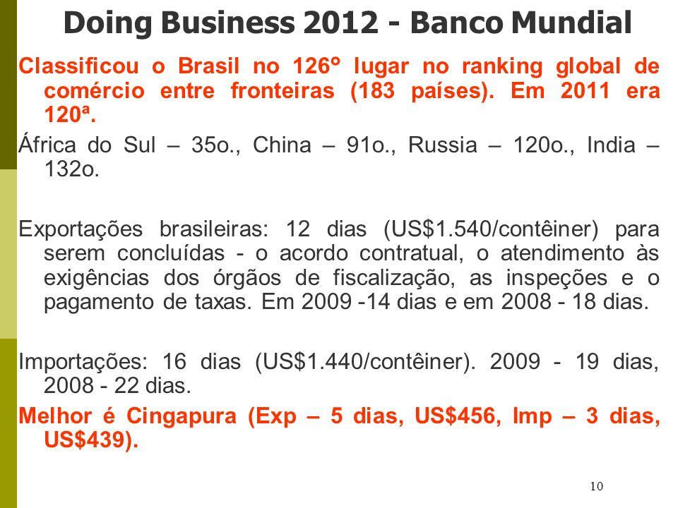10 Doing Business 2012 - Banco Mundial Classificou o Brasil no 126° lugar no ranking global de comércio entre fronteiras (183 países). Em 2011 era 120