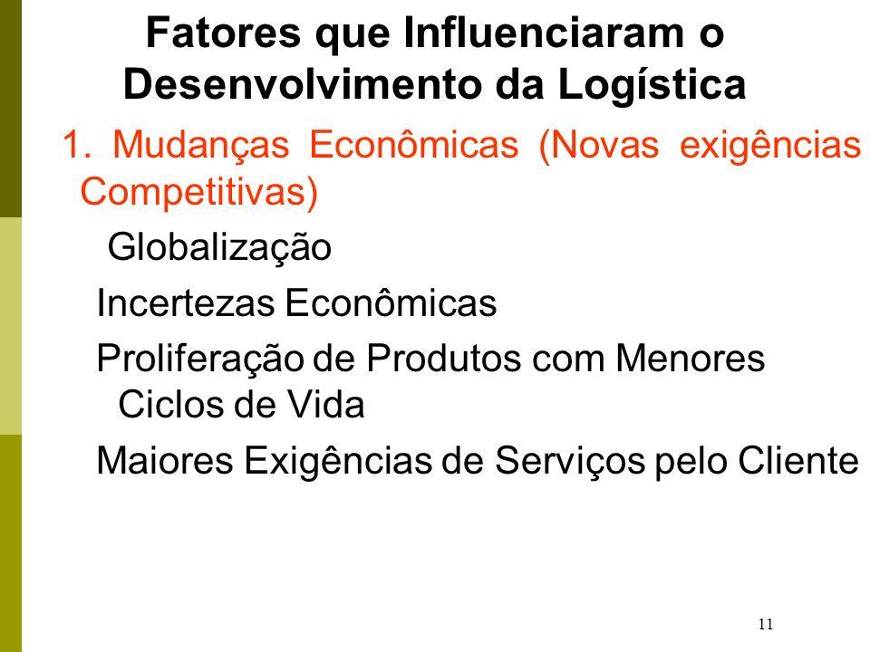 11 Fatores que Influenciaram o Desenvolvimento da Logística 1. Mudanças Econômicas (Novas exigências Competitivas) Globalização Incertezas Econômicas