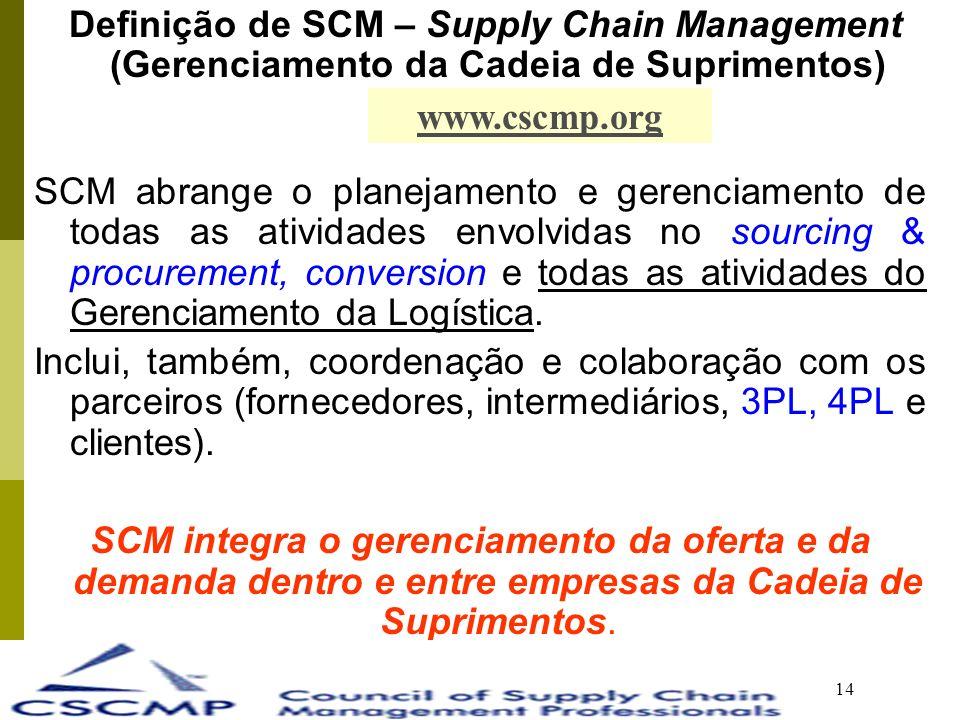 14 Definição de SCM – Supply Chain Management (Gerenciamento da Cadeia de Suprimentos) SCM abrange o planejamento e gerenciamento de todas as atividad