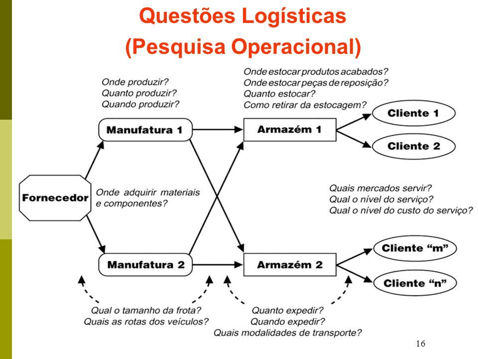 16 Questões Logísticas (Pesquisa Operacional)