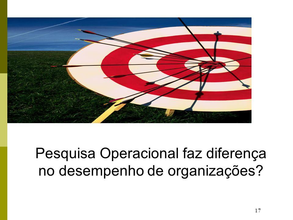 17 Pesquisa Operacional faz diferença no desempenho de organizações?