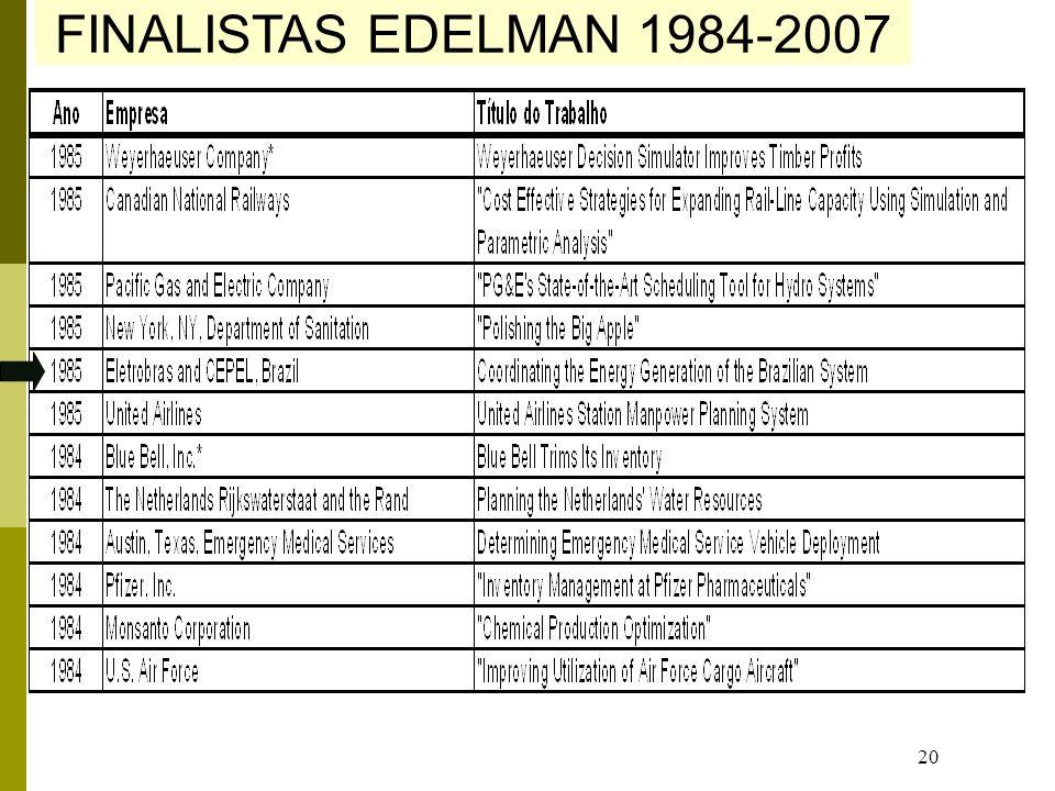 20 FINALISTAS EDELMAN 1984-2007