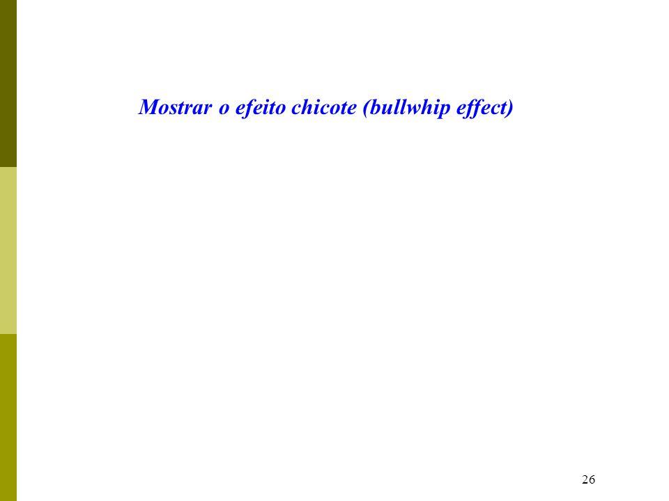 26 Mostrar o efeito chicote (bullwhip effect)