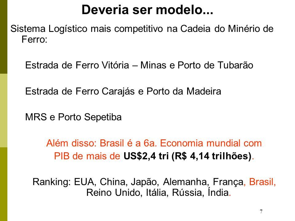 8 Mas: Ranking Mundial de Competitividade – 2011/12 (Fórum Econômico Mundial) -Melhores: Suíça, Cingapura, Finlândia, …Brasil é o 48o.