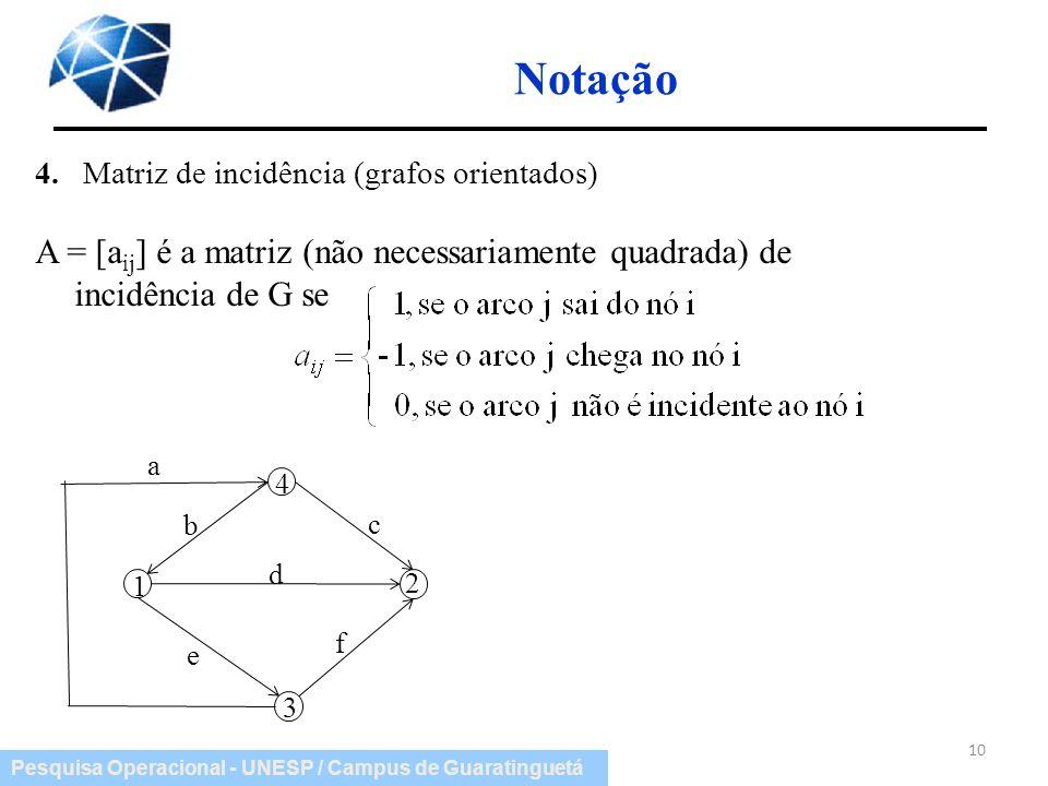 Pesquisa Operacional - UNESP / Campus de Guaratinguetá Notação 4. Matriz de incidência (grafos orientados) A = [a ij ] é a matriz (não necessariamente