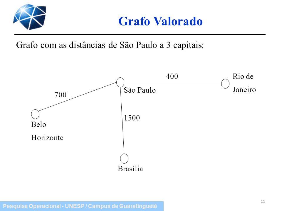 Pesquisa Operacional - UNESP / Campus de Guaratinguetá Grafo Valorado 11 400 Rio de Janeiro São Paulo Belo Horizonte 700 1500 Brasília Grafo com as di