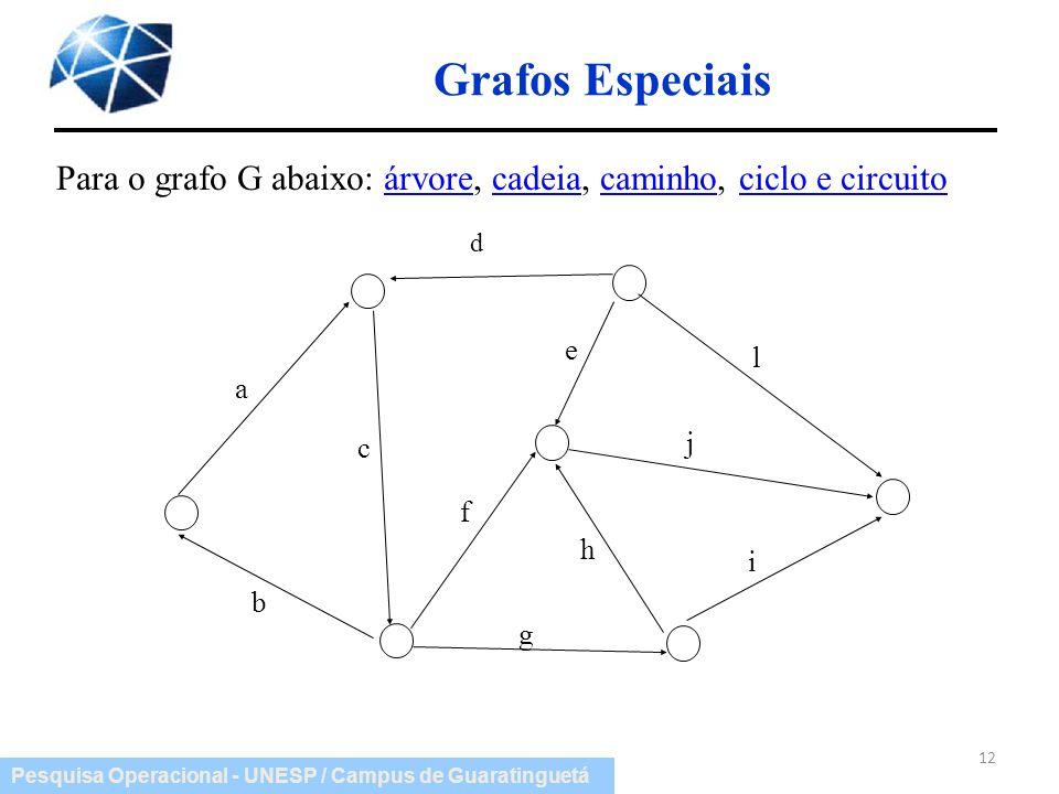 Pesquisa Operacional - UNESP / Campus de Guaratinguetá Grafos Especiais 12 Para o grafo G abaixo: árvore, cadeia, caminho, ciclo e circuitoárvorecadei