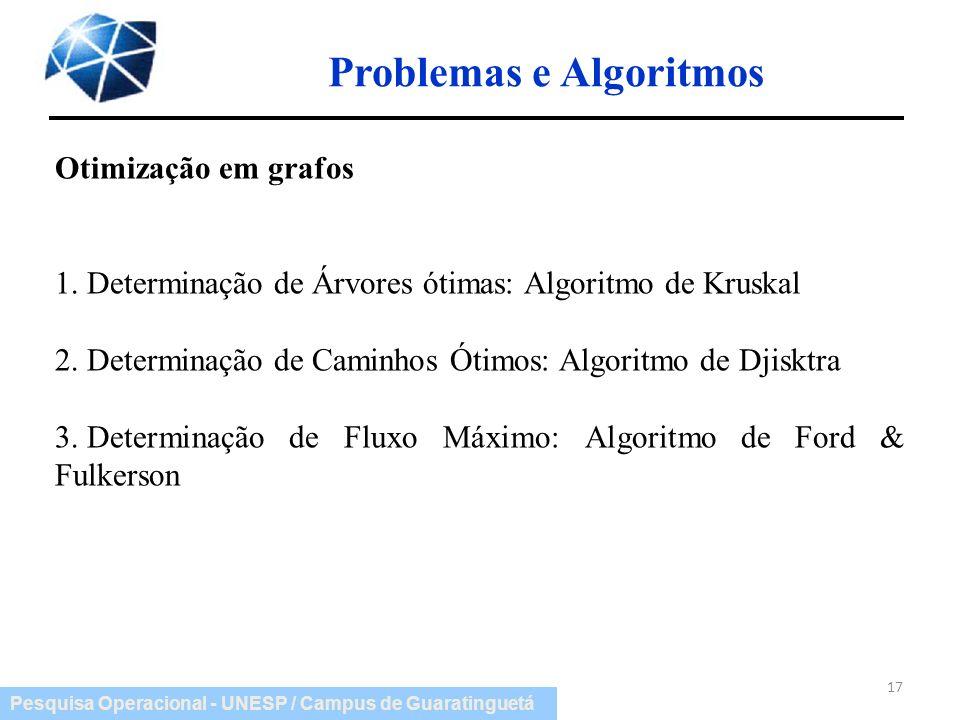 Pesquisa Operacional - UNESP / Campus de Guaratinguetá Problemas e Algoritmos 17 Otimização em grafos 1. Determinação de Árvores ótimas: Algoritmo de