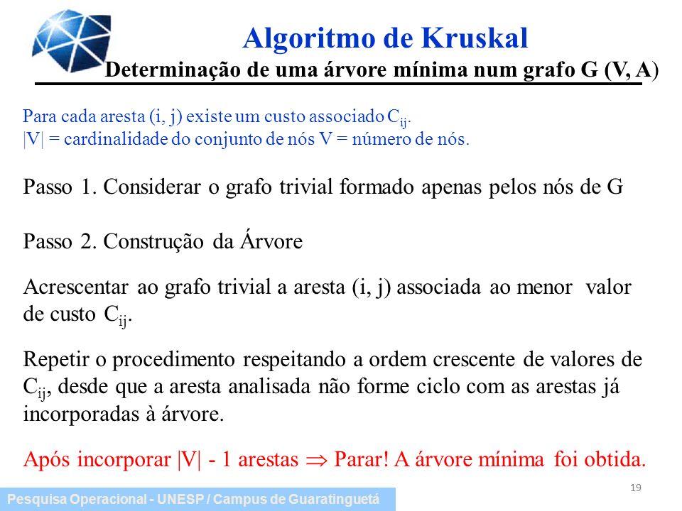 Pesquisa Operacional - UNESP / Campus de Guaratinguetá Algoritmo de Kruskal 19 Determinação de uma árvore mínima num grafo G (V, A) Para cada aresta (