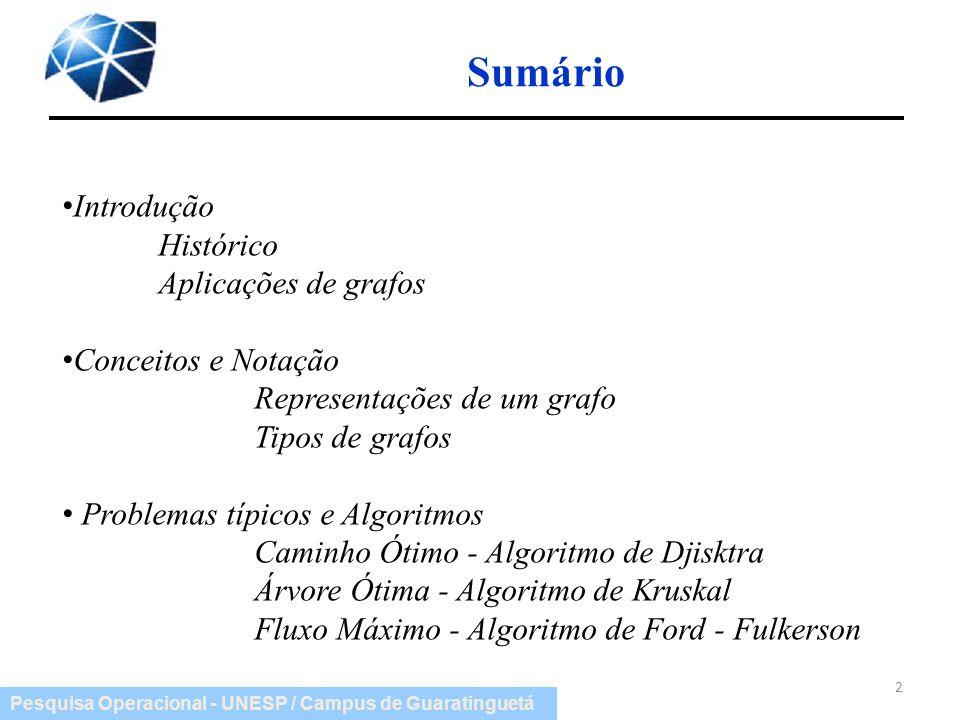 Pesquisa Operacional - UNESP / Campus de Guaratinguetá Sumário Introdução Histórico Aplicações de grafos Conceitos e Notação Representações de um graf