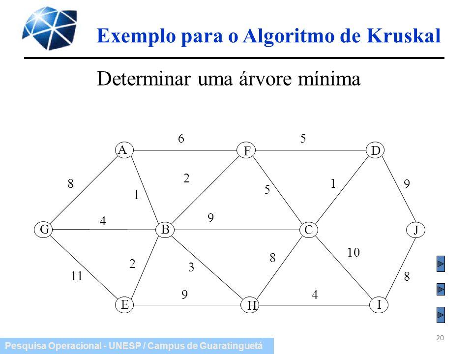 Pesquisa Operacional - UNESP / Campus de Guaratinguetá Exemplo para o Algoritmo de Kruskal 20 Determinar uma árvore mínima 20 8 4 11 2 1 6 2 5 5 9 3 1